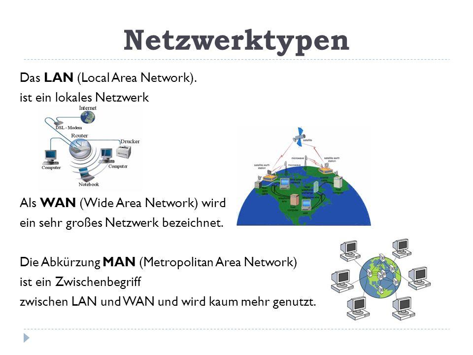 Welche Arten von Netzwerkkarten gibt es.