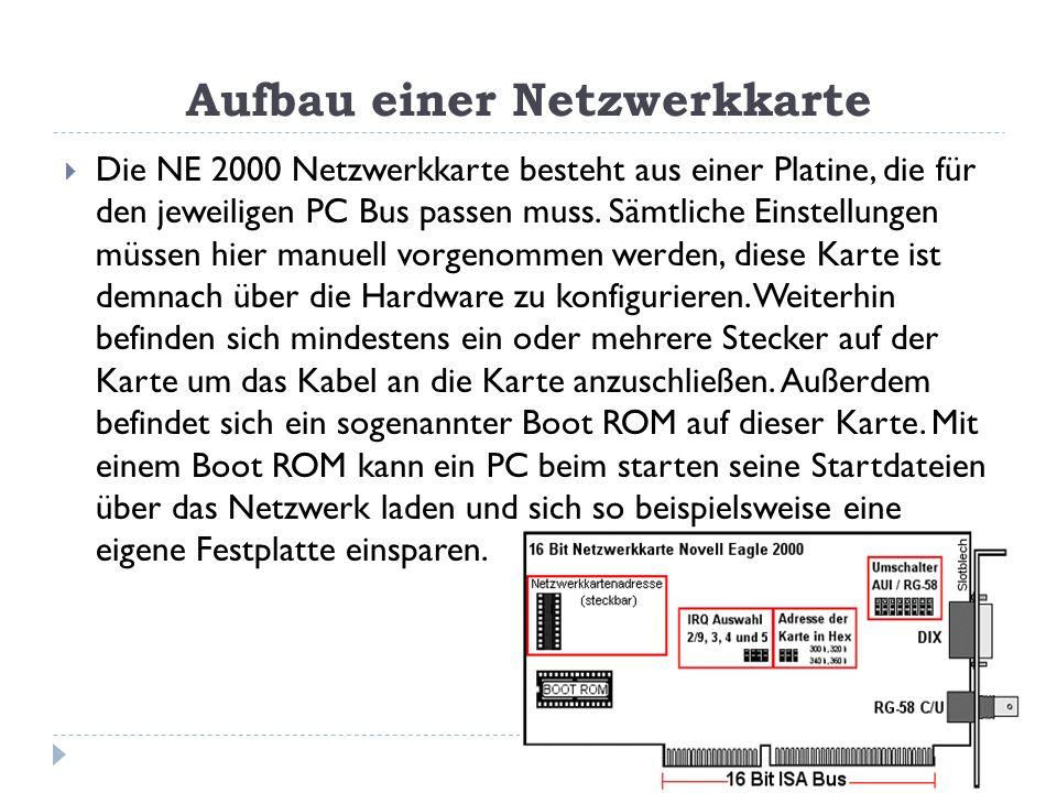 Aufbau einer Netzwerkkarte Die NE 2000 Netzwerkkarte besteht aus einer Platine, die für den jeweiligen PC Bus passen muss. Sämtliche Einstellungen müs