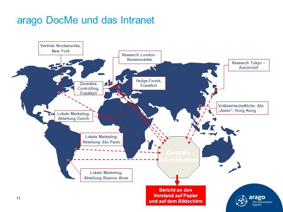 arago DocMe und das Intranet 11 Research London - Rentenmärkte Zentrales Controlling, Frankfurt Volkswirtschaftliche Abt. Asien, Hong Kong Lokale Mark