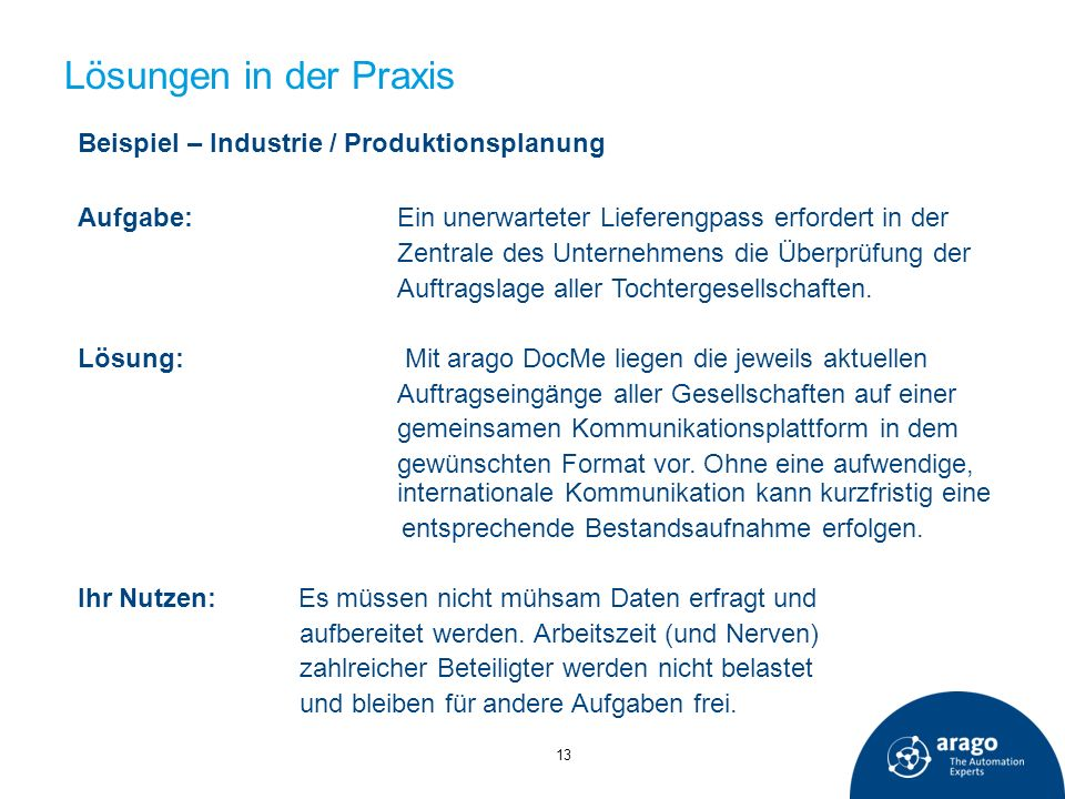 Lösungen in der Praxis 13 Beispiel – Industrie / Produktionsplanung Aufgabe:Ein unerwarteter Lieferengpass erfordert in der Zentrale des Unternehmens