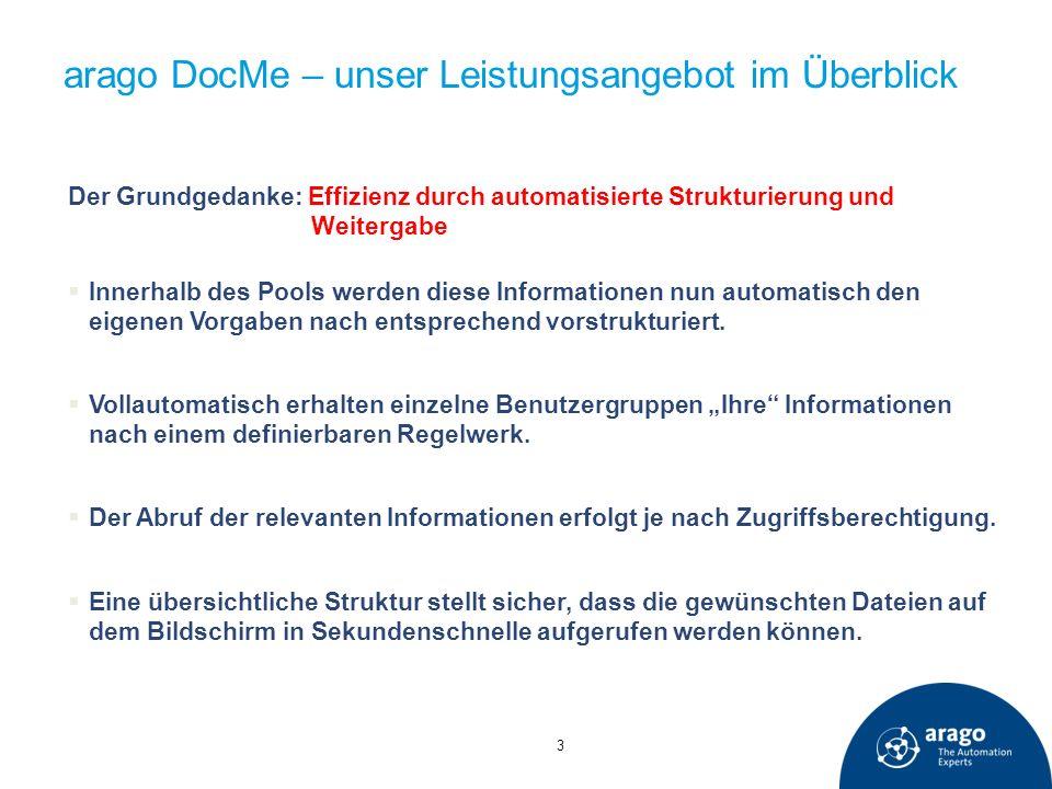 arago DocMe – unser Leistungsangebot im Überblick Der Grundgedanke: Effizienz durch automatisierte Strukturierung und Weitergabe Innerhalb des Pools w