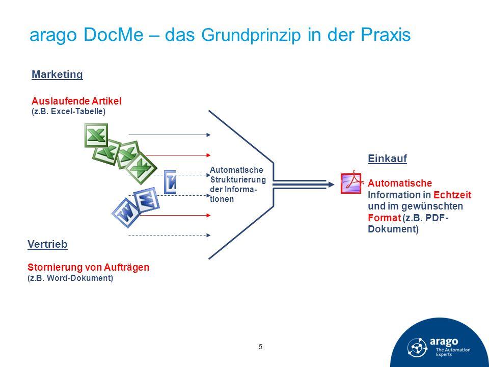 arago DocMe – das Grundprinzip in der Praxis 5 Marketing Auslaufende Artikel (z.B. Excel-Tabelle) Vertrieb Stornierung von Aufträgen (z.B. Word-Dokume