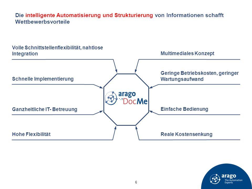 Die intelligente Automatisierung und Strukturierung von Informationen schafft Wettbewerbsvorteile 6 Einfache Bedienung Geringe Betriebskosten, geringe