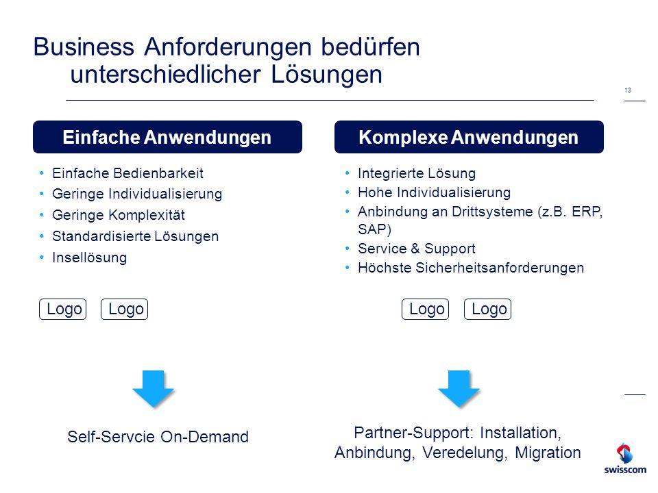 Business Anforderungen bedürfen unterschiedlicher Lösungen Einfache AnwendungenKomplexe Anwendungen 13 Einfache Bedienbarkeit Geringe Individualisieru
