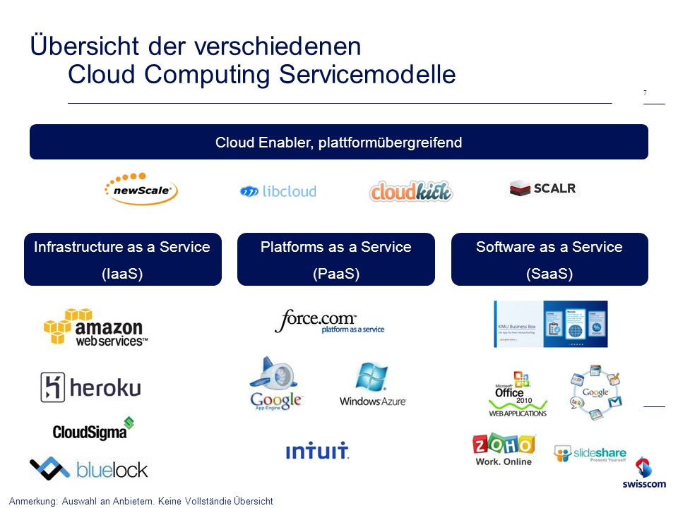 Übersicht der verschiedenen Cloud Computing Servicemodelle 7 Platforms as a Service (PaaS) Infrastructure as a Service (IaaS) Software as a Service (S