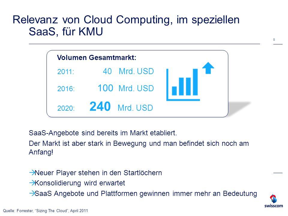 Relevanz von Cloud Computing, im speziellen SaaS, für KMU SaaS-Angebote sind bereits im Markt etabliert. Der Markt ist aber stark in Bewegung und man
