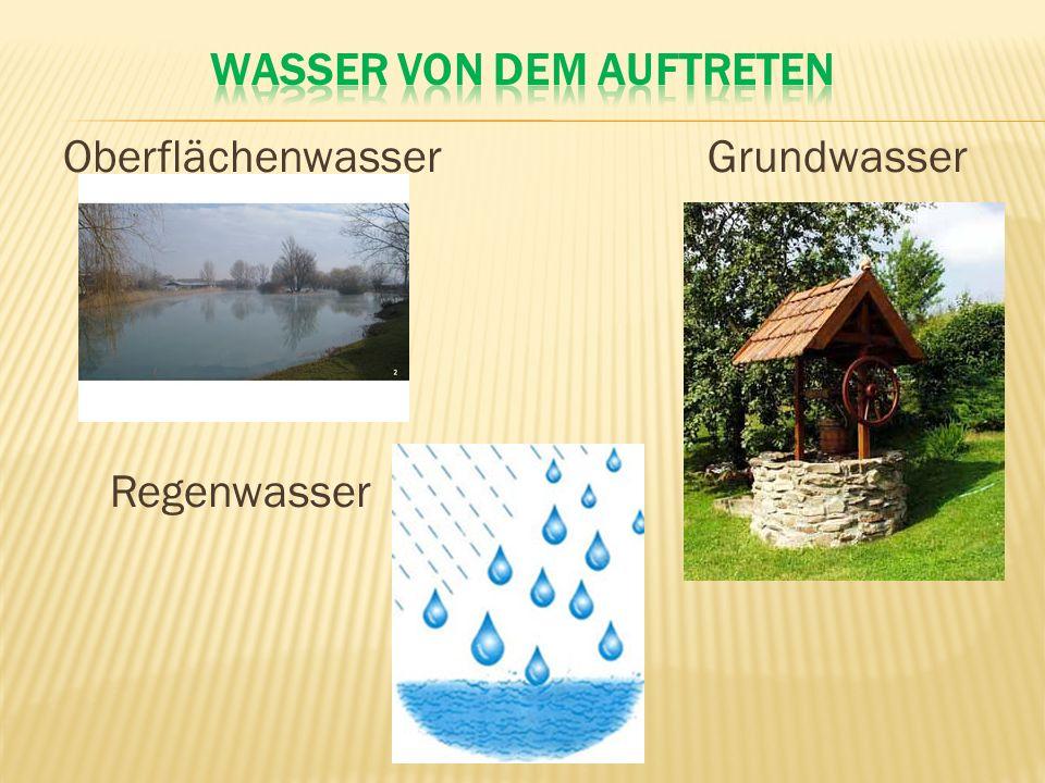 Oberflächenwasser Grundwasser Regenwasser