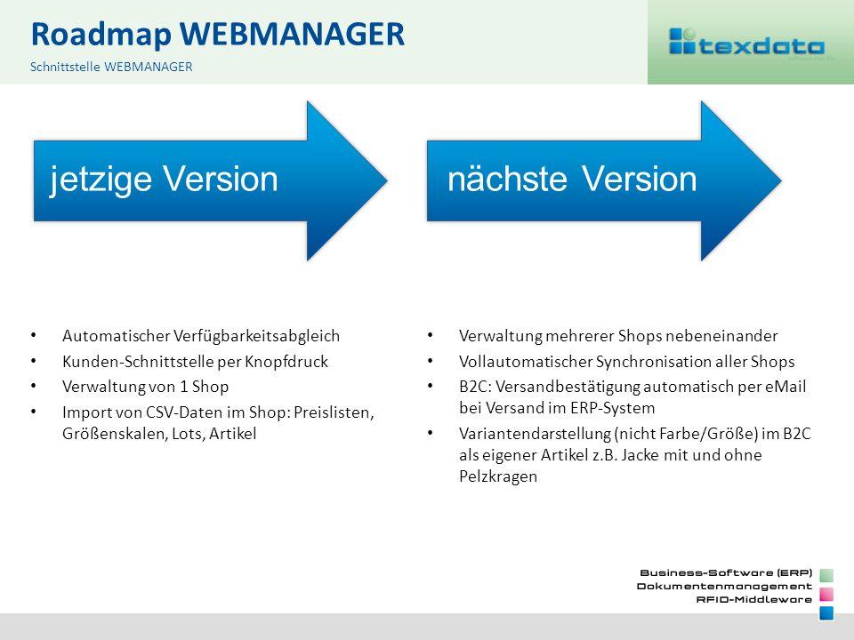 Roadmap WEBMANAGER Automatischer Verfügbarkeitsabgleich Kunden-Schnittstelle per Knopfdruck Verwaltung von 1 Shop Import von CSV-Daten im Shop: Preisl