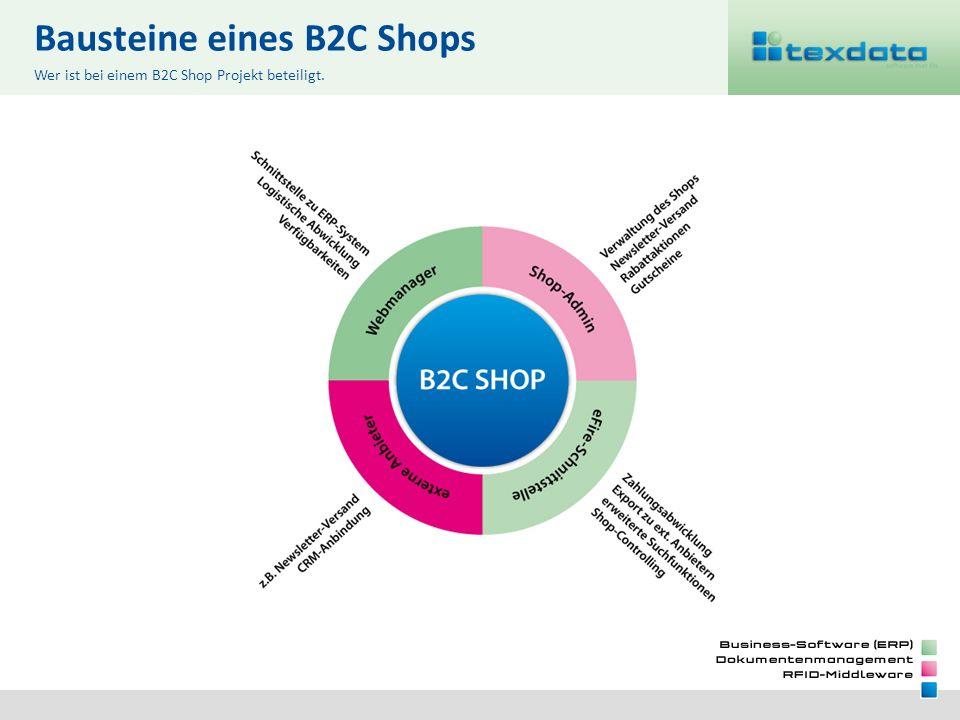 Bausteine eines B2C Shops Wer ist bei einem B2C Shop Projekt beteiligt.
