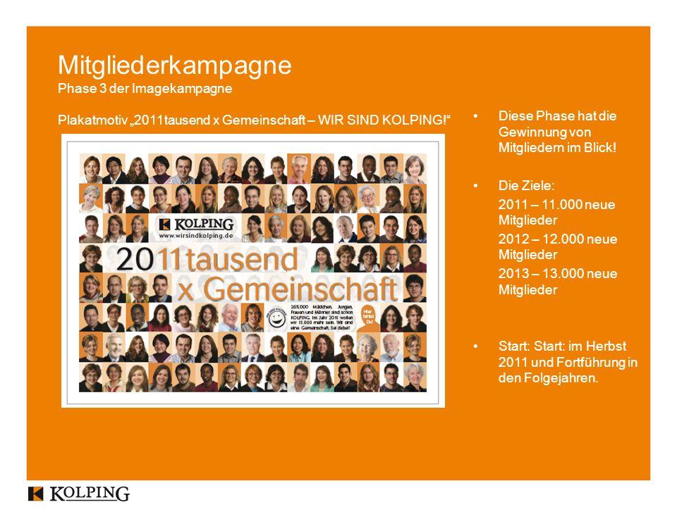 Mitgliederkampagne Phase 3 der Imagekampagne Plakatmotiv 2011tausend x Gemeinschaft – WIR SIND KOLPING.