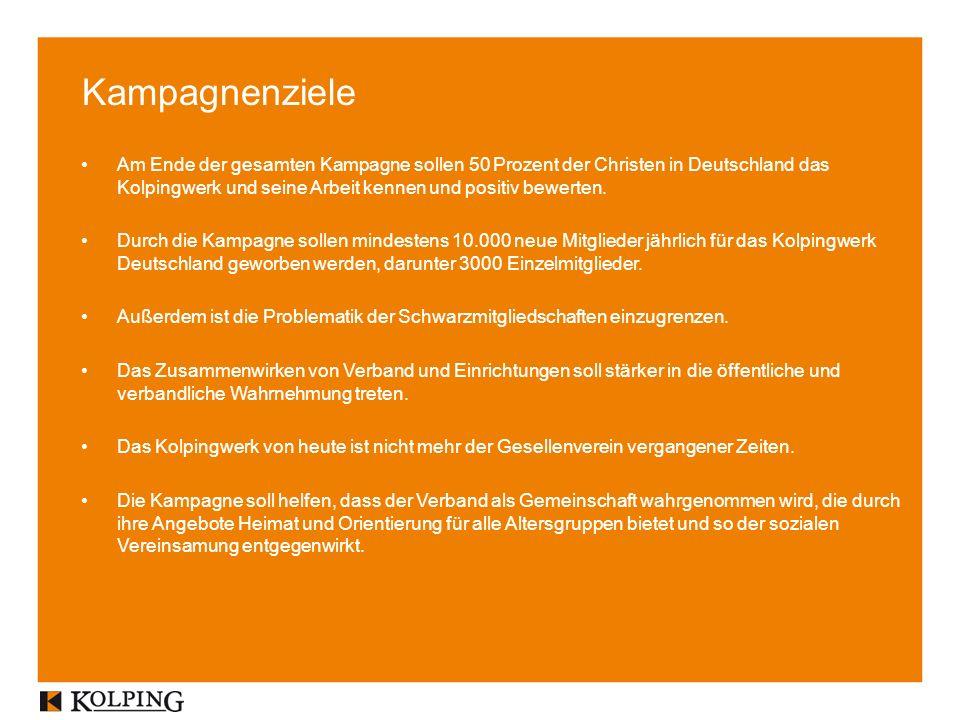 Am Ende der gesamten Kampagne sollen 50 Prozent der Christen in Deutschland das Kolpingwerk und seine Arbeit kennen und positiv bewerten.