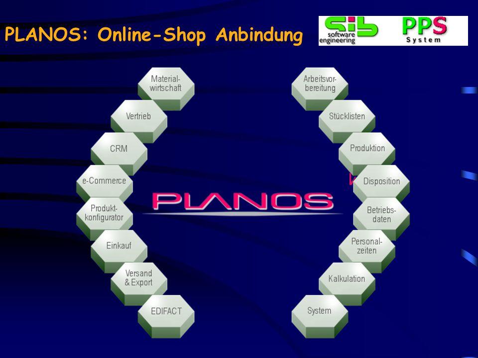 PLANOS: Online-Shop Anbindung Der Shop wird auf monatlicher Basis bei Strato gemietet.