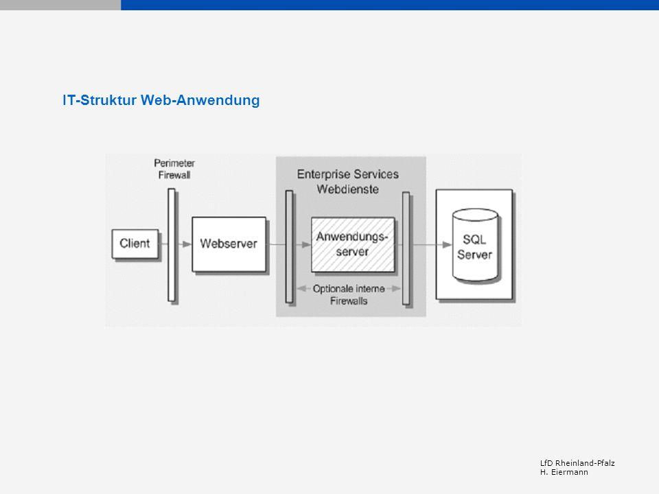LfD Rheinland-Pfalz H. Eiermann IT-Struktur Web-Anwendung