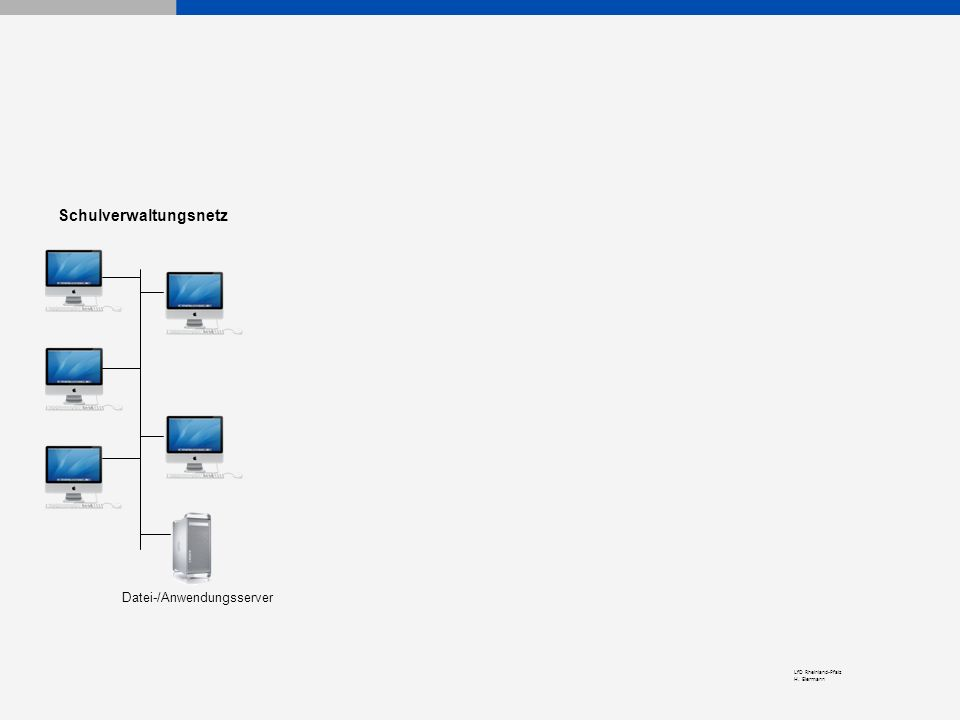 LfD Rheinland-Pfalz H. Eiermann Schulverwaltungsnetz Datei-/Anwendungsserver