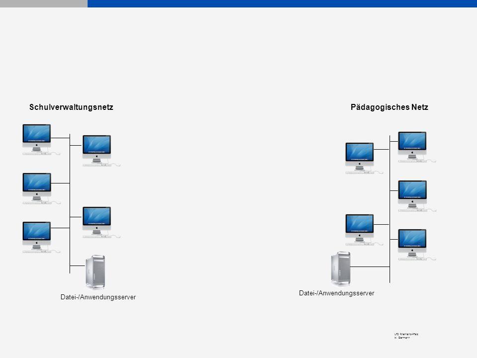 LfD Rheinland-Pfalz H. Eiermann Pädagogisches NetzSchulverwaltungsnetz Datei-/Anwendungsserver