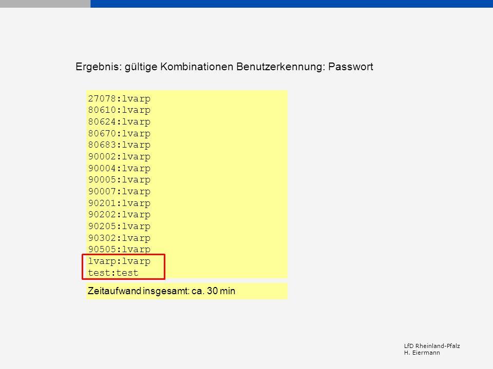 LfD Rheinland-Pfalz H. Eiermann 27078:lvarp 80610:lvarp 80624:lvarp 80670:lvarp 80683:lvarp 90002:lvarp 90004:lvarp 90005:lvarp 90007:lvarp 90201:lvar