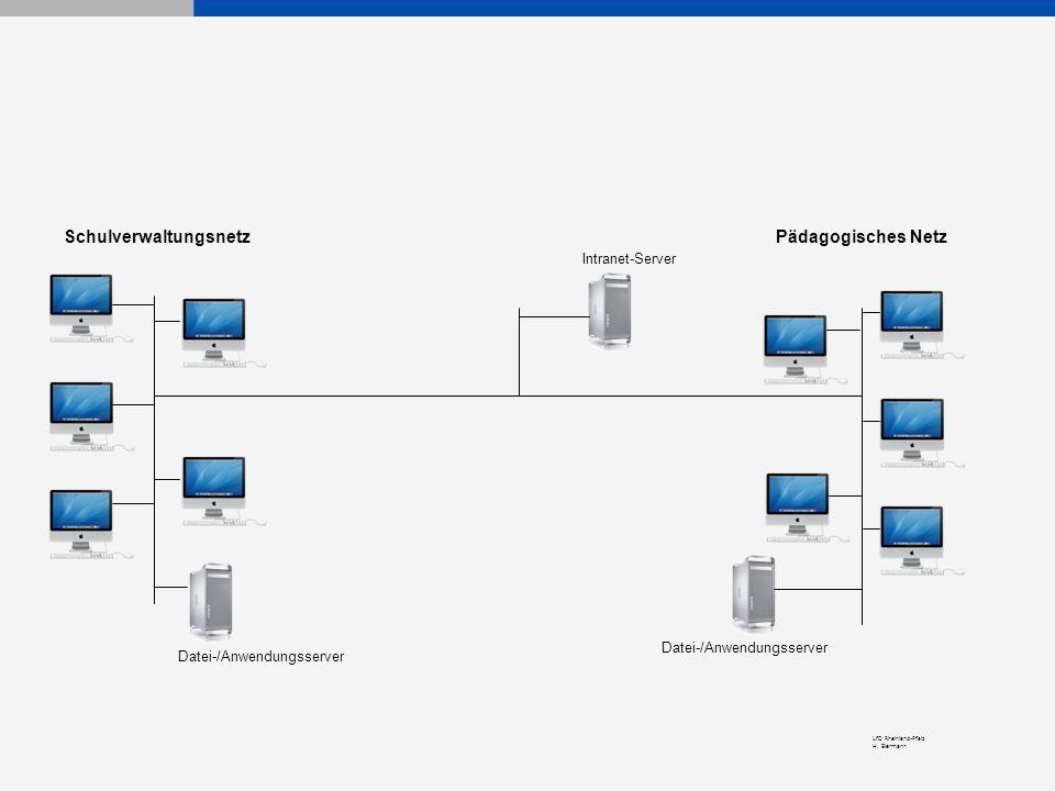 Server- / Plattform Netzwerk LfD Rheinland-Pfalz H.