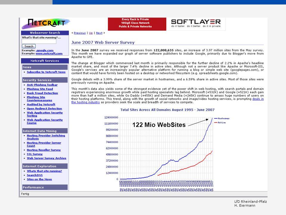 LfD Rheinland-Pfalz H. Eiermann 122 Mio WebSites