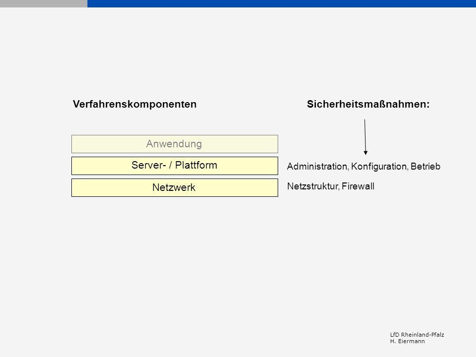 Anwendung LfD Rheinland-Pfalz H. Eiermann Server- / Plattform Netzwerk Netzstruktur, Firewall Administration, Konfiguration, Betrieb Verfahrenskompone