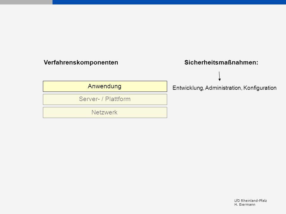 Server- / Plattform Netzwerk LfD Rheinland-Pfalz H. Eiermann Anwendung Entwicklung, Administration, Konfiguration VerfahrenskomponentenSicherheitsmaßn