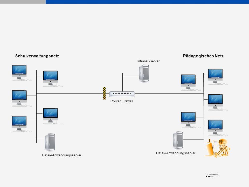 LfD Rheinland-Pfalz H. Eiermann Pädagogisches NetzSchulverwaltungsnetz Router/Firewall Intranet-Server Datei-/Anwendungsserver
