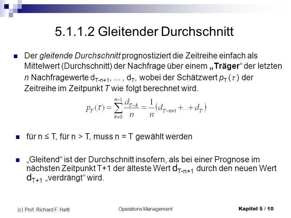 Operations ManagementKapitel 5 / 10 (c) Prof. Richard F. Hartl Der gleitende Durchschnitt prognostiziert die Zeitreihe einfach als Mittelwert (Durchsc