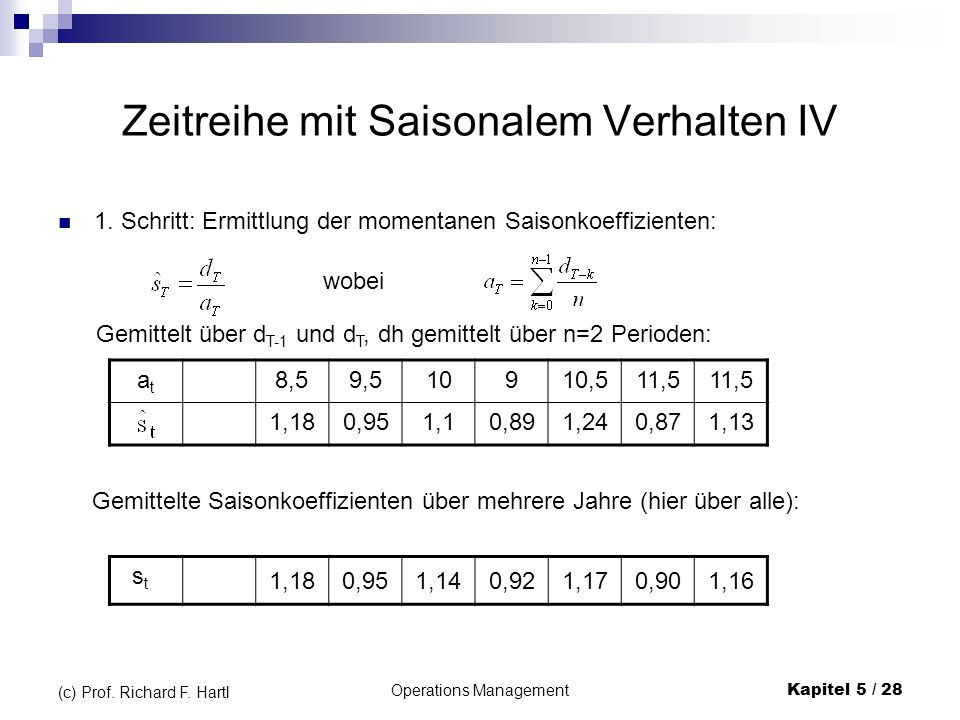 Operations ManagementKapitel 5 / 28 (c) Prof. Richard F. Hartl Zeitreihe mit Saisonalem Verhalten IV 1. Schritt: Ermittlung der momentanen Saisonkoeff