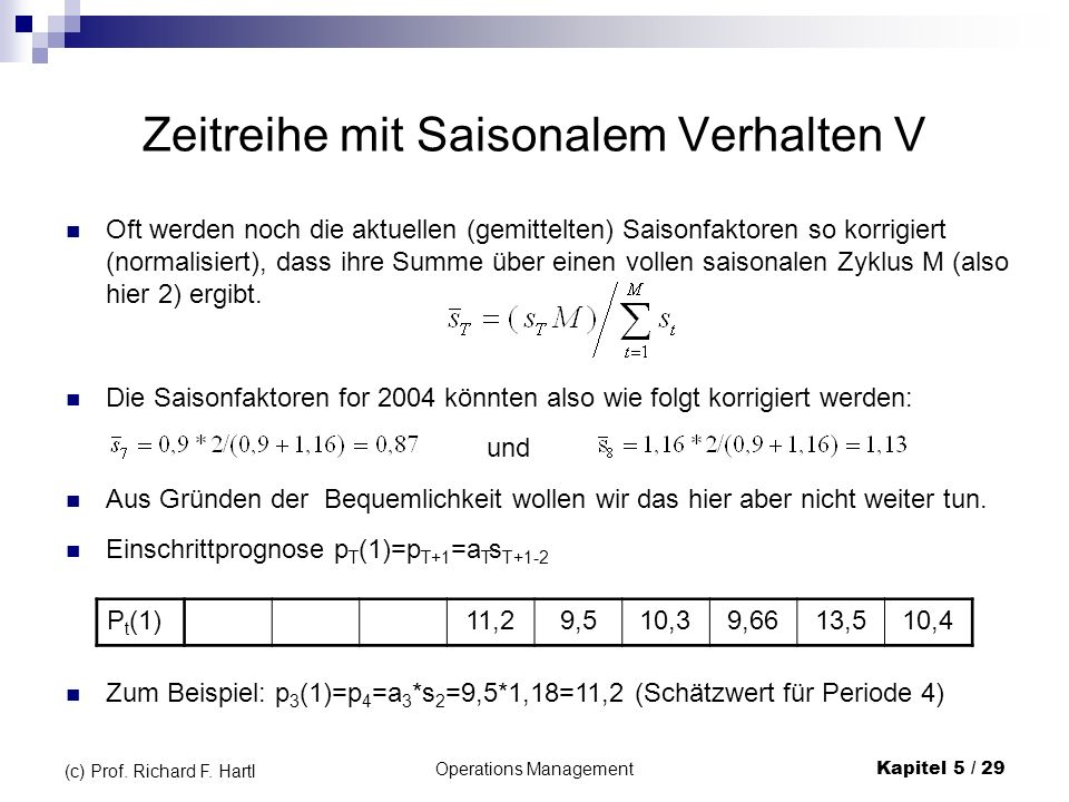 Operations ManagementKapitel 5 / 29 (c) Prof. Richard F. Hartl Zeitreihe mit Saisonalem Verhalten V Oft werden noch die aktuellen (gemittelten) Saison