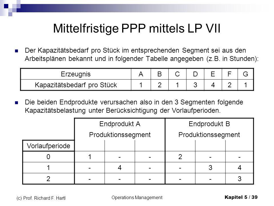 Operations ManagementKapitel 5 / 39 (c) Prof. Richard F. Hartl Der Kapazitätsbedarf pro Stück im entsprechenden Segment sei aus den Arbeitsplänen beka