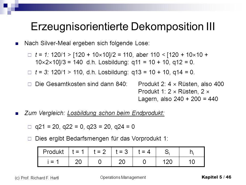 Operations ManagementKapitel 5 / 46 (c) Prof. Richard F. Hartl Erzeugnisorientierte Dekomposition III Nach Silver-Meal ergeben sich folgende Lose: t =