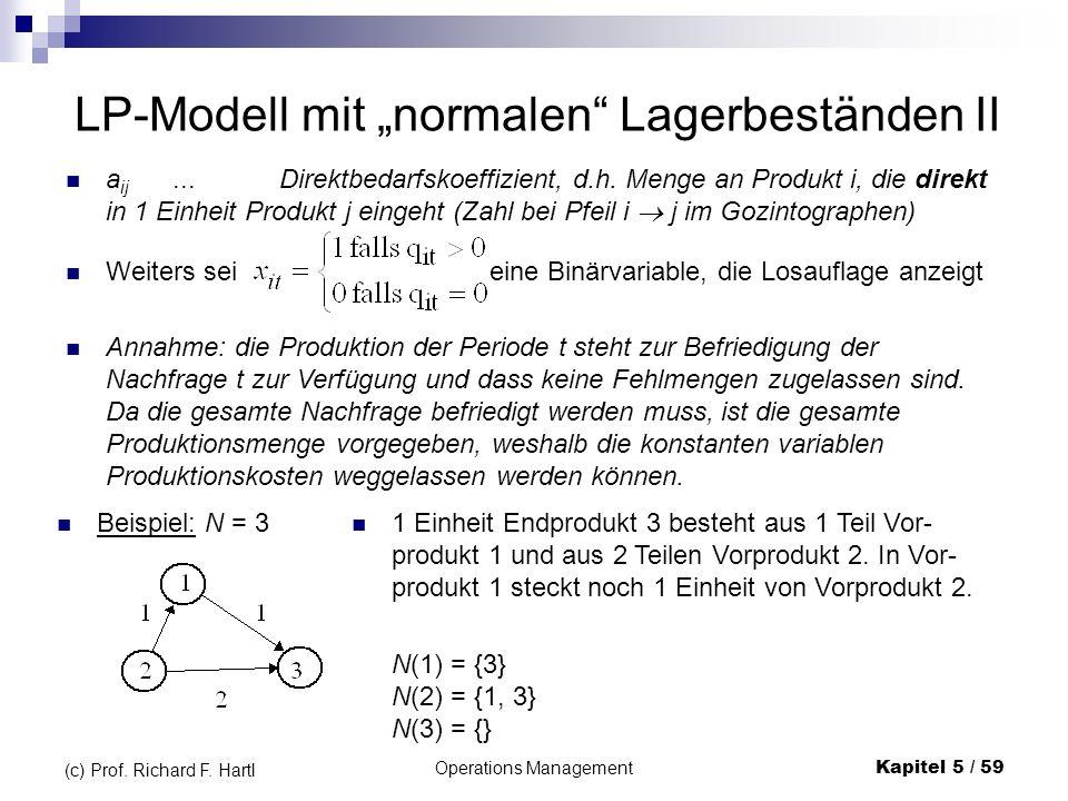 Operations ManagementKapitel 5 / 59 (c) Prof. Richard F. Hartl LP-Modell mit normalen Lagerbeständen II a ij...Direktbedarfskoeffizient, d.h. Menge an