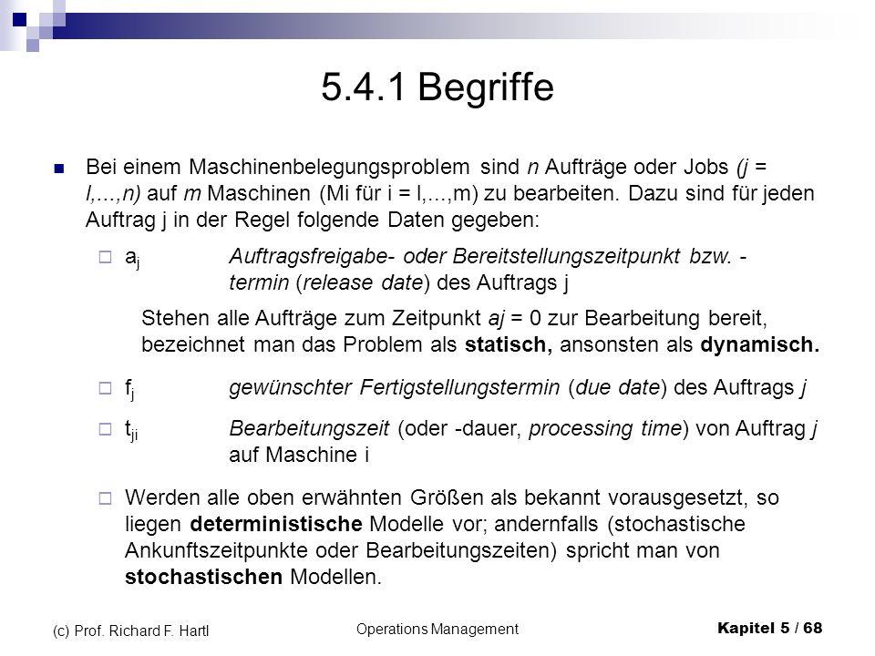Operations ManagementKapitel 5 / 68 (c) Prof. Richard F. Hartl 5.4.1 Begriffe Bei einem Maschinenbelegungsproblem sind n Aufträge oder Jobs (j = l,...