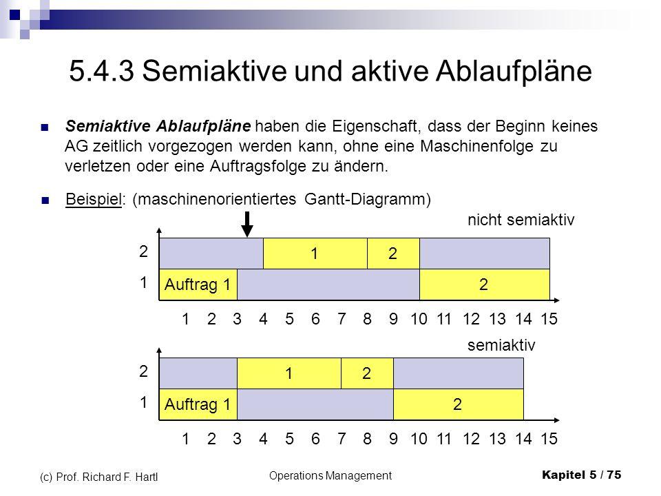 Operations ManagementKapitel 5 / 75 (c) Prof. Richard F. Hartl 5.4.3 Semiaktive und aktive Ablaufpläne Semiaktive Ablaufpläne haben die Eigenschaft, d
