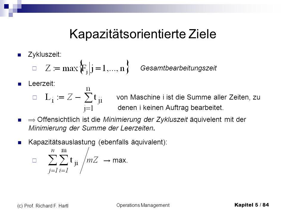Operations ManagementKapitel 5 / 84 (c) Prof. Richard F. Hartl Kapazitätsorientierte Ziele Zykluszeit: Gesamtbearbeitungszeit Leerzeit: von Maschine i