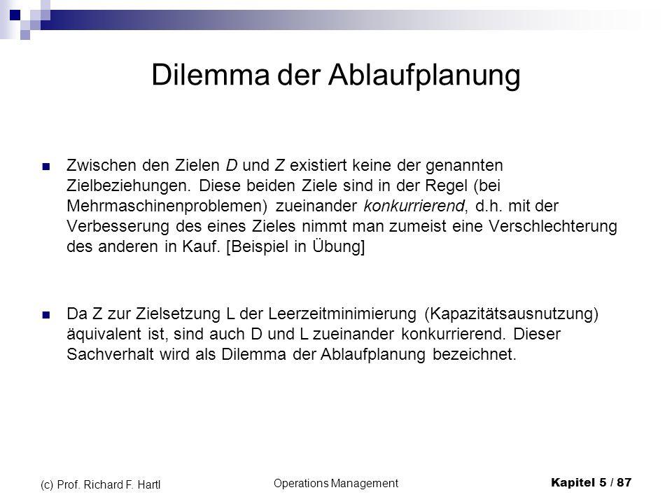 Operations ManagementKapitel 5 / 87 (c) Prof. Richard F. Hartl Dilemma der Ablaufplanung Zwischen den Zielen D und Z existiert keine der genannten Zie