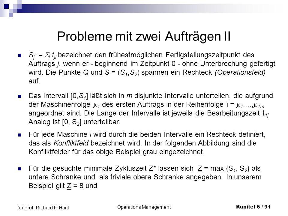 Operations ManagementKapitel 5 / 91 (c) Prof. Richard F. Hartl Probleme mit zwei Aufträgen II S j : = i t ji bezeichnet den frühestmöglichen Fertigste