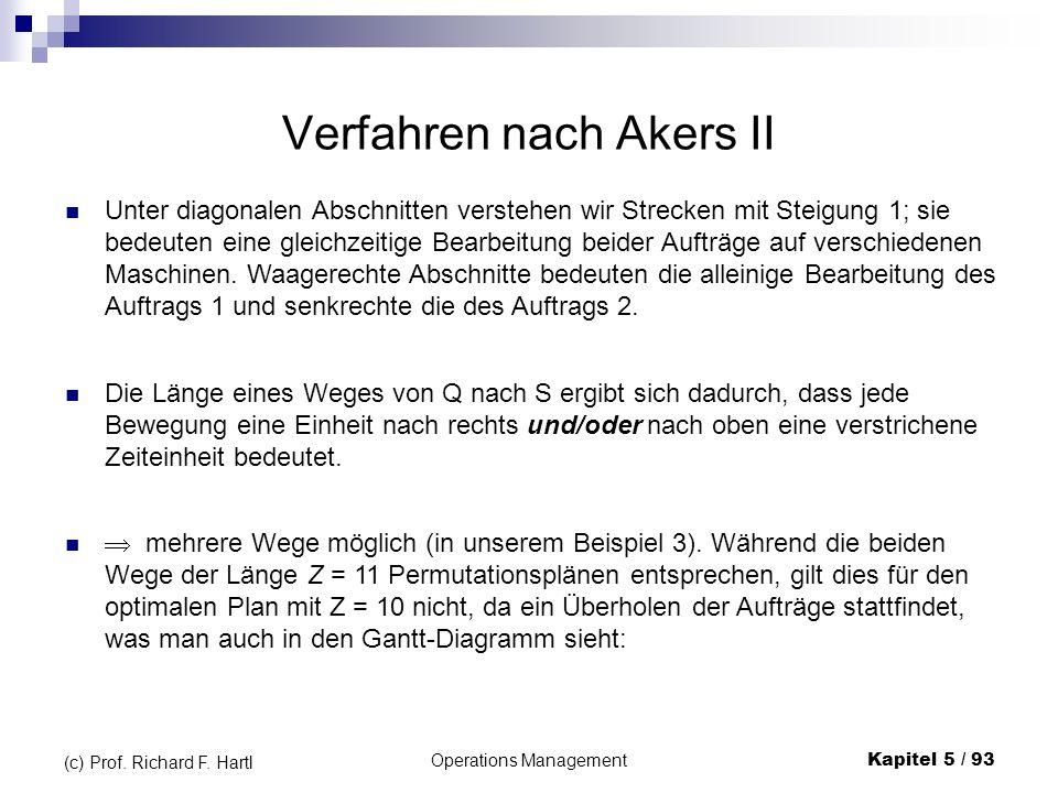 Operations ManagementKapitel 5 / 93 (c) Prof. Richard F. Hartl Verfahren nach Akers II Unter diagonalen Abschnitten verstehen wir Strecken mit Steigun
