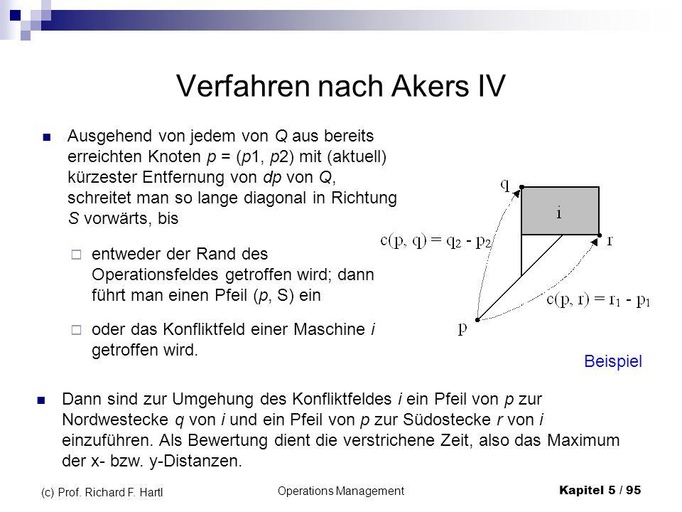Operations ManagementKapitel 5 / 95 (c) Prof. Richard F. Hartl Verfahren nach Akers IV Ausgehend von jedem von Q aus bereits erreichten Knoten p = (p1