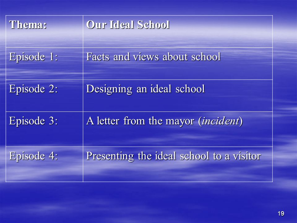 19 Thema: Our Ideal School Episode 1: Facts and views about school Episode 2: Designing an ideal school Episode 3: A letter from the mayor (incident)