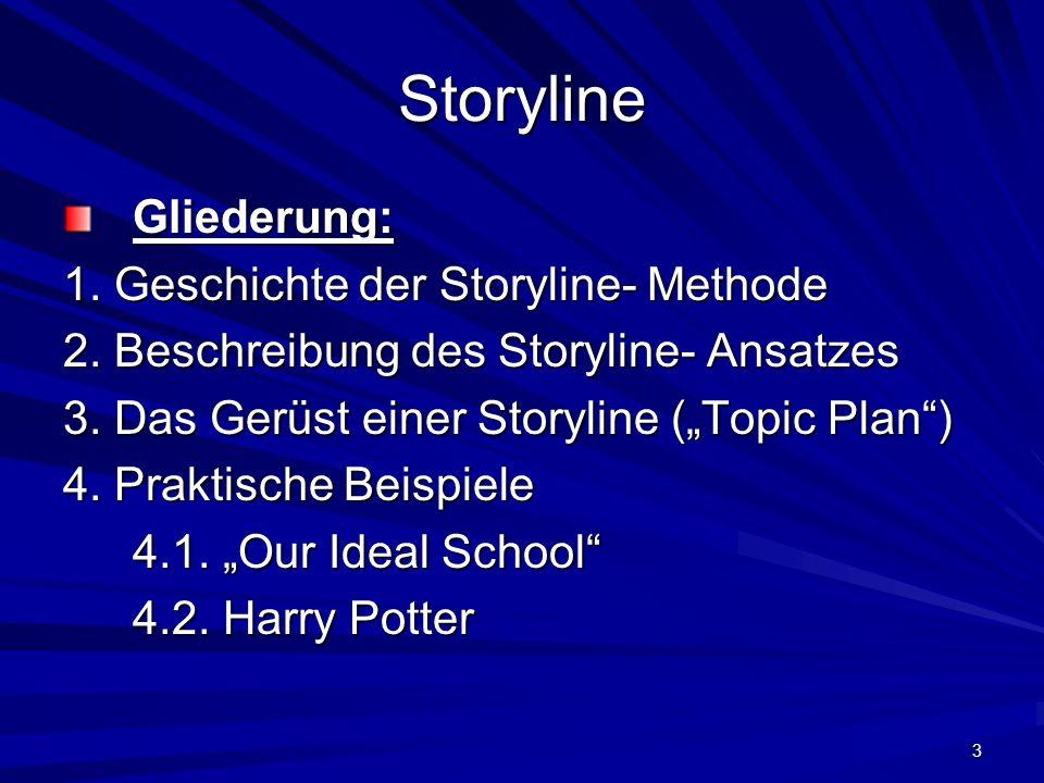 3 Storyline Gliederung: 1. Geschichte der Storyline- Methode 2. Beschreibung des Storyline- Ansatzes 3. Das Gerüst einer Storyline (Topic Plan) 4. Pra
