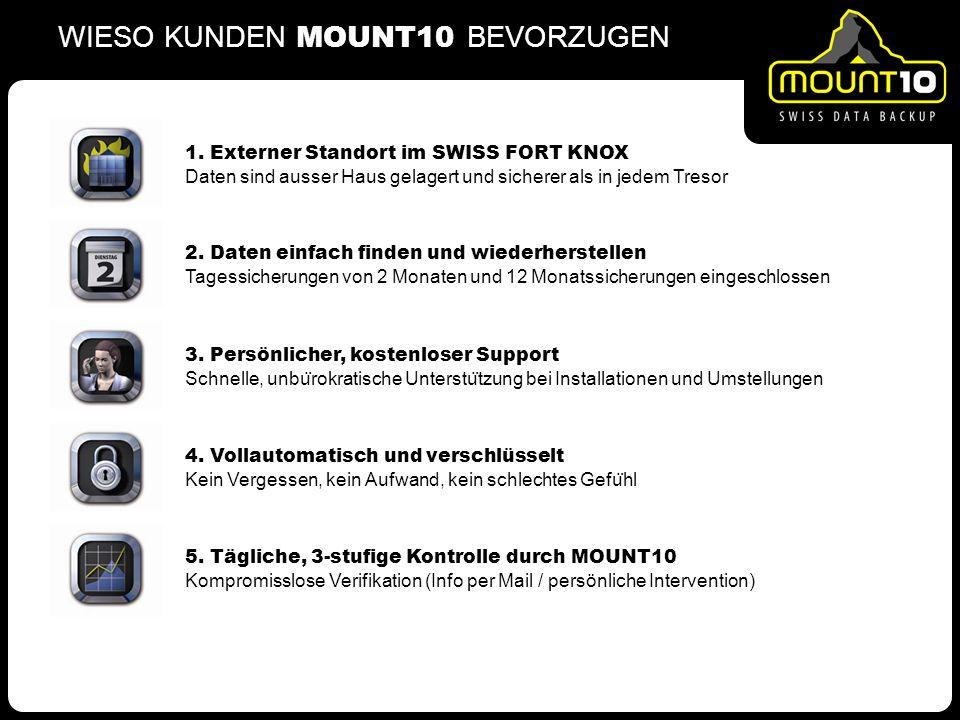 WIESO KUNDEN MOUNT10 BEVORZUGEN 2.