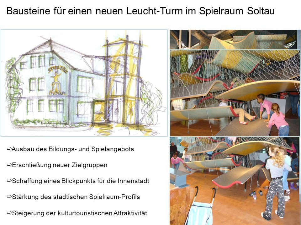 Bausteine für einen neuen Leucht-Turm im Spielraum Soltau Ausbau des Bildungs- und Spielangebots Erschließung neuer Zielgruppen Schaffung eines Blickp
