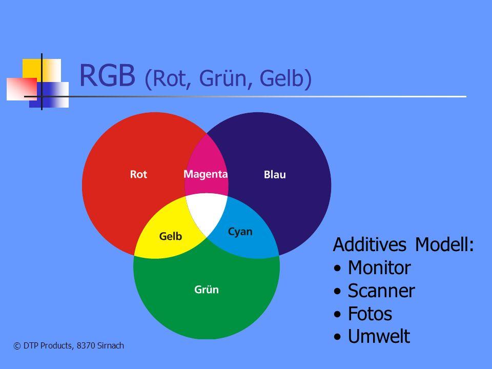 © DTP Products, 8370 Sirnach RGB (Rot, Grün, Gelb) Additives Modell: Monitor Scanner Fotos Umwelt