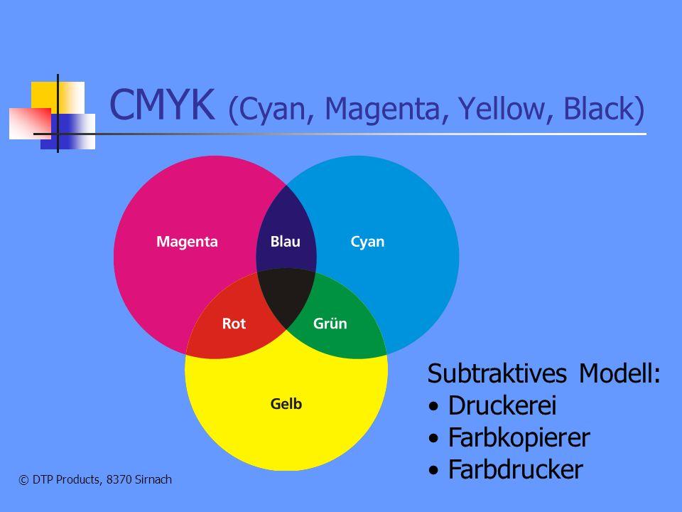 © DTP Products, 8370 Sirnach CMYK (Cyan, Magenta, Yellow, Black) Subtraktives Modell: Druckerei Farbkopierer Farbdrucker