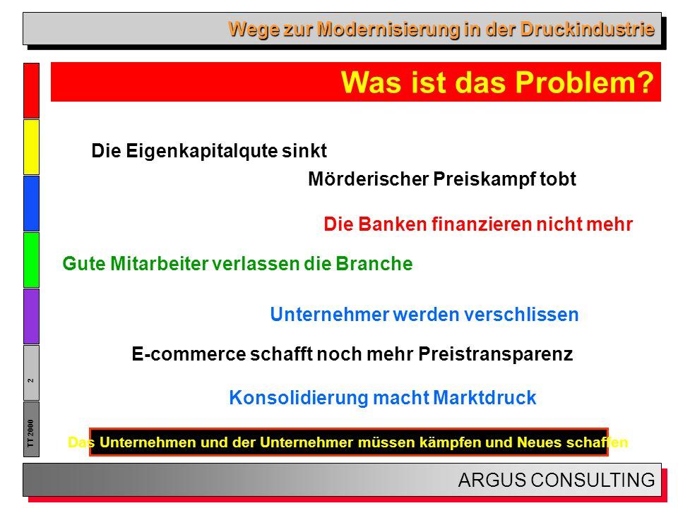 Wege zur Modernisierung in der Druckindustrie ARGUS CONSULTING 23 TT 2000