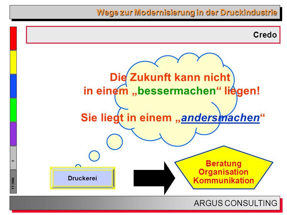 Wege zur Modernisierung in der Druckindustrie ARGUS CONSULTING 34 TT 2000 Was ist für Sie zu tun.