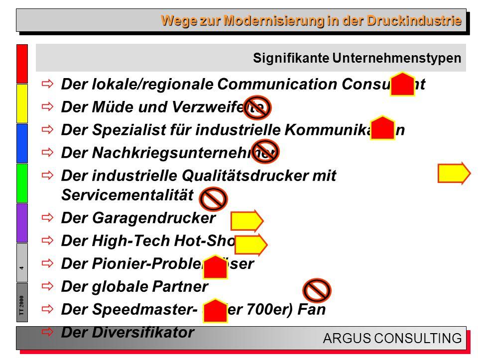 Wege zur Modernisierung in der Druckindustrie ARGUS CONSULTING 15 TT 2000 Instrumente zur Situationsbestimmung gleichzeitig zentrale Benchmarks
