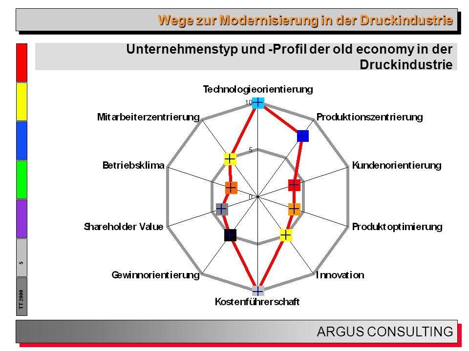 Wege zur Modernisierung in der Druckindustrie ARGUS CONSULTING 6 TT 2000 Unternehmenstyp und -Profil der new economy in der Druckindustrie