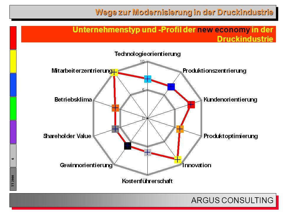 Wege zur Modernisierung in der Druckindustrie ARGUS CONSULTING 7 TT 2000 Aufgaben Von der Technologieorientierung zur Kundenlösung Von der Kostenführerschaft zum Innovationsunternehmen Von der Produktionsoptimierung zur Mitarbeiterzentrierung