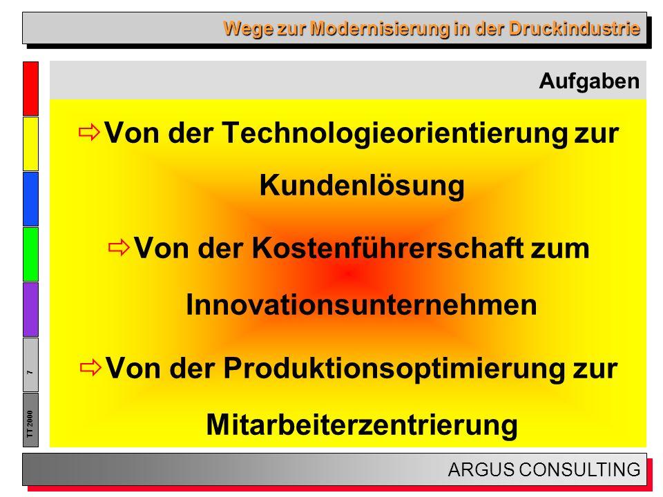Wege zur Modernisierung in der Druckindustrie ARGUS CONSULTING 28 TT 2000 Fall 2: Spezialist